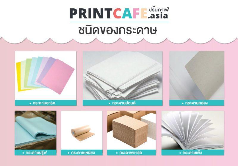 ชนิดของกระดาษที่รับผลิต