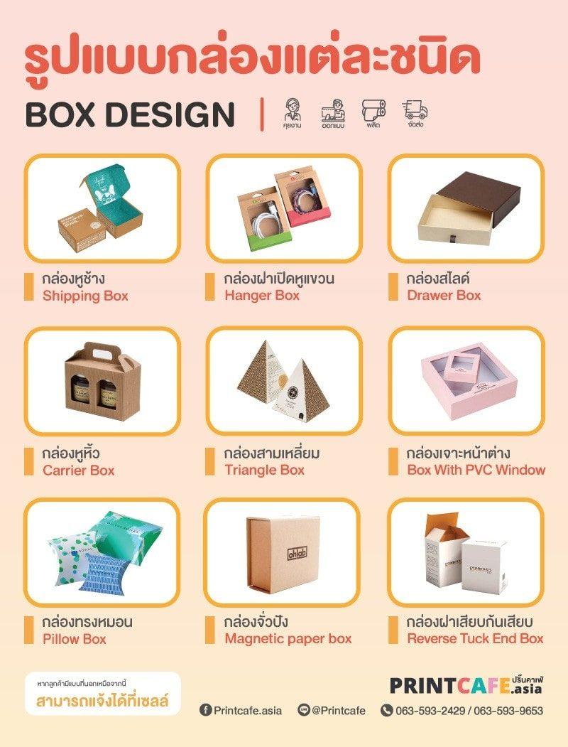 รูปแบบกล่องแต่ละชนิด ที่นิยมผลิตบรรจุภัณฑ์