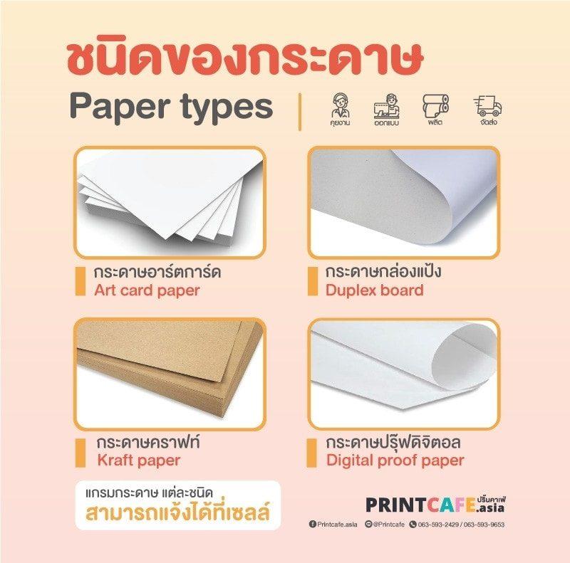 ชนิดของกระดาษที่นิยมทำกล่อง